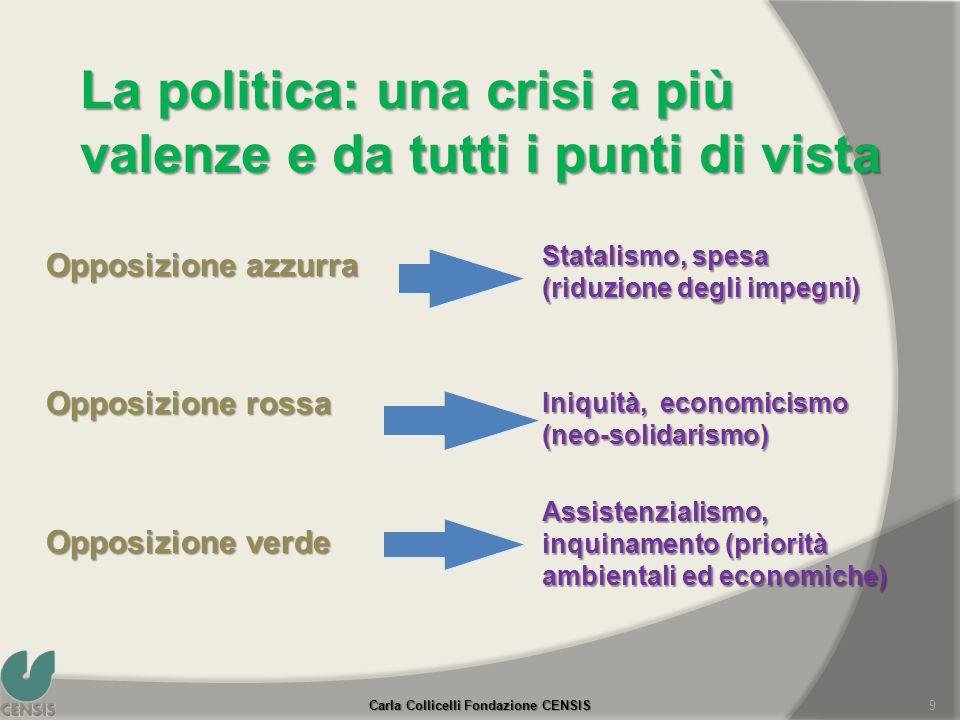 La politica: una crisi a più valenze e da tutti i punti di vista