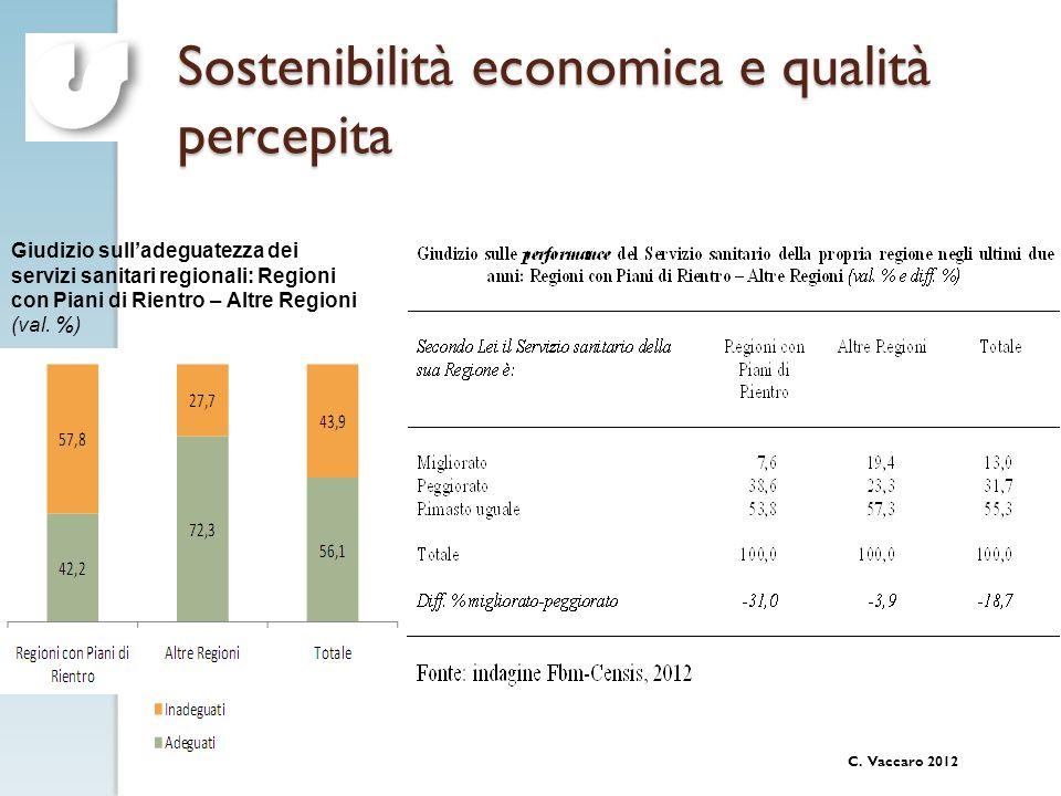 Sostenibilità economica e qualità percepita