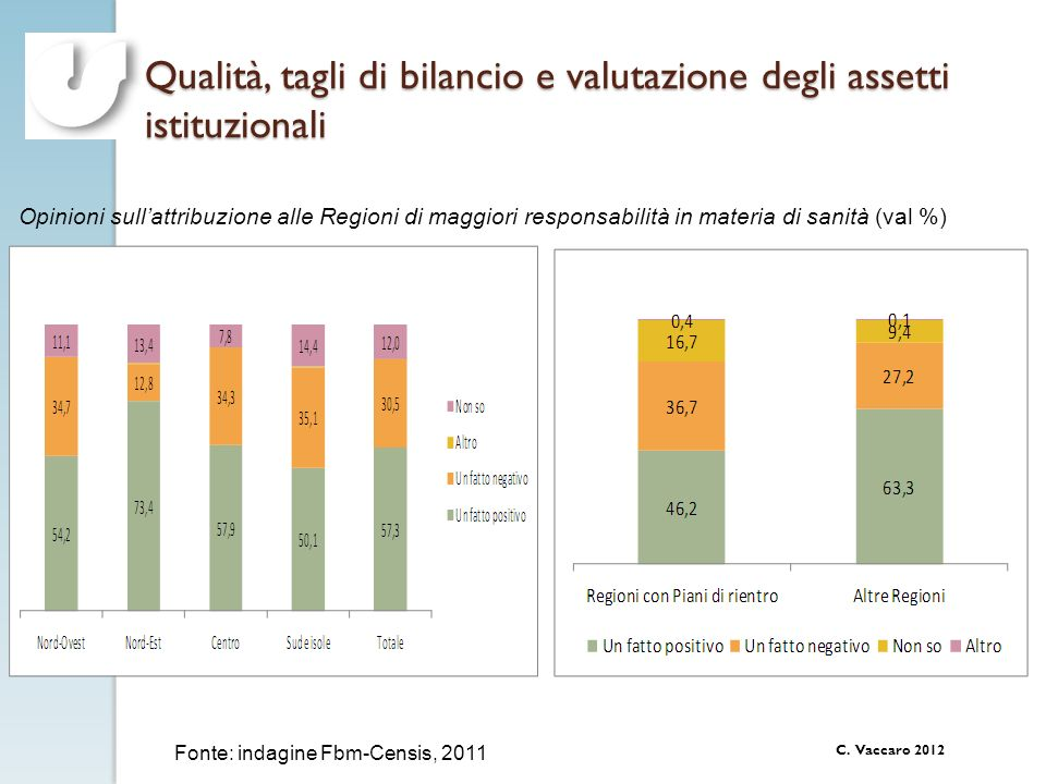 Qualità, tagli di bilancio e valutazione degli assetti istituzionali