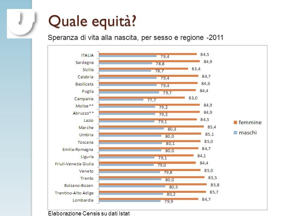 Quale equità Speranza di vita alla nascita, per sesso e regione -2011