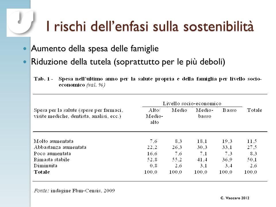 I rischi dell'enfasi sulla sostenibilità