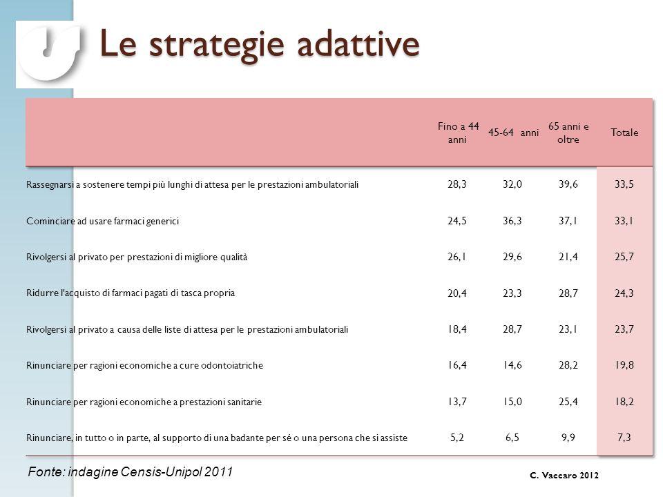 Le strategie adattive Fino a 44 anni. 45-64 anni. 65 anni e oltre. Totale.