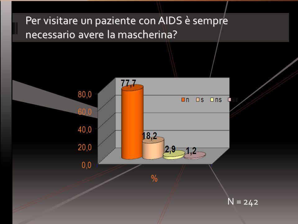 Per visitare un paziente con AIDS è sempre necessario avere la mascherina