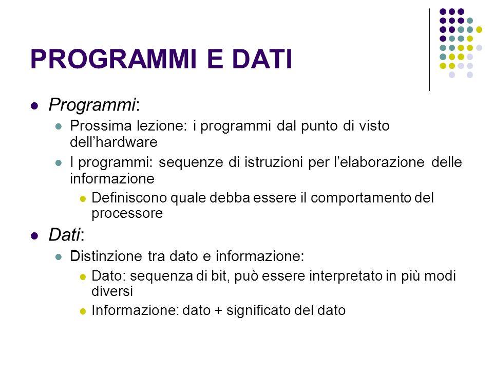 PROGRAMMI E DATI Programmi: Dati: