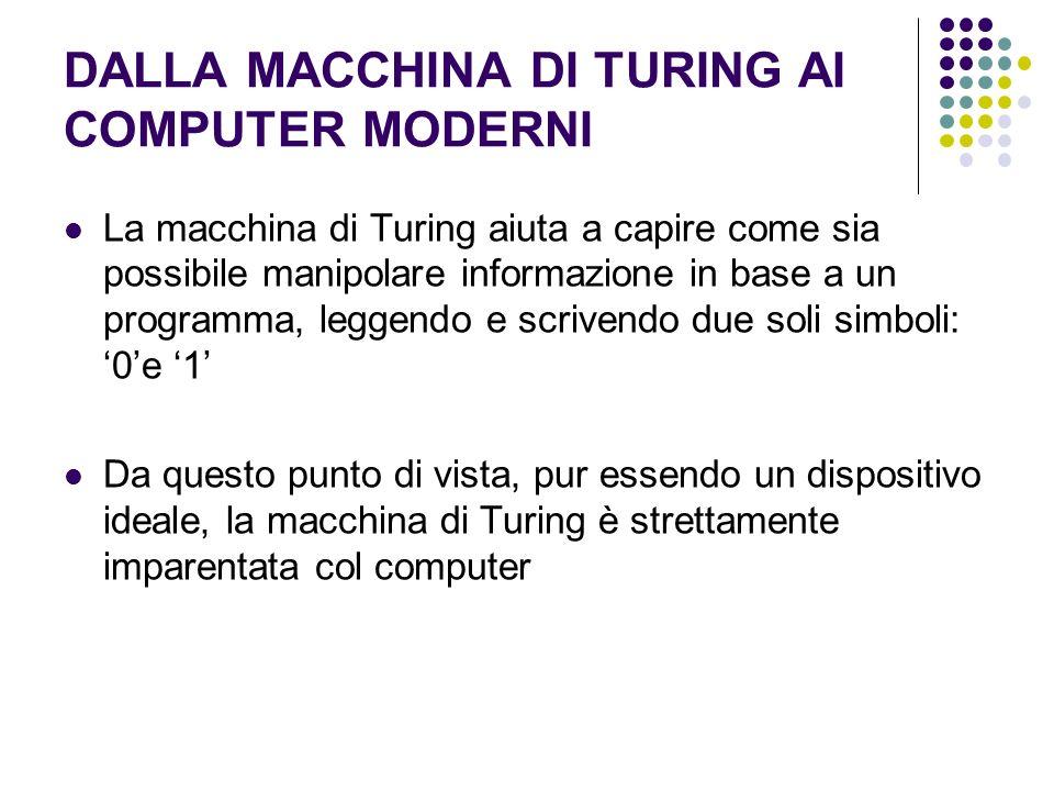 DALLA MACCHINA DI TURING AI COMPUTER MODERNI