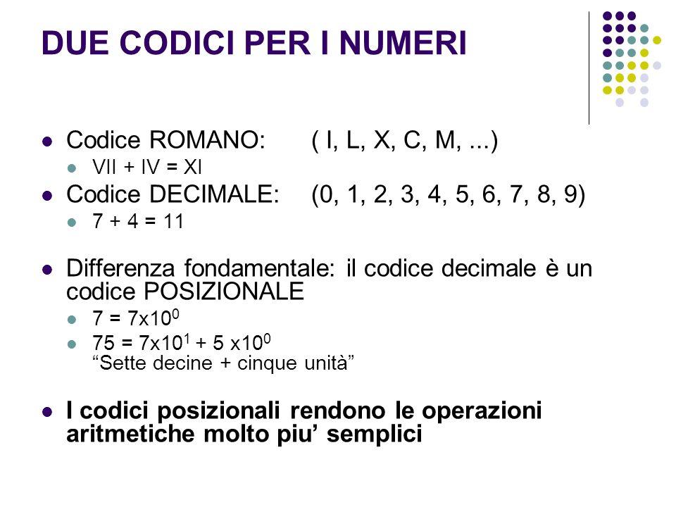 DUE CODICI PER I NUMERI Codice ROMANO: ( I, L, X, C, M, ...)