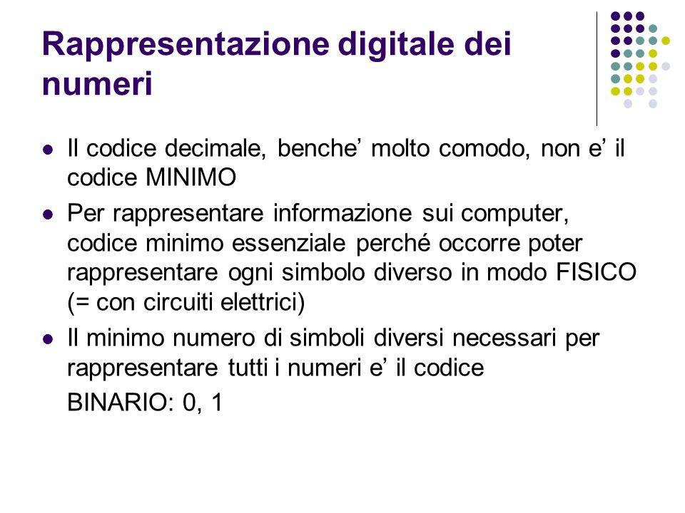 Rappresentazione digitale dei numeri