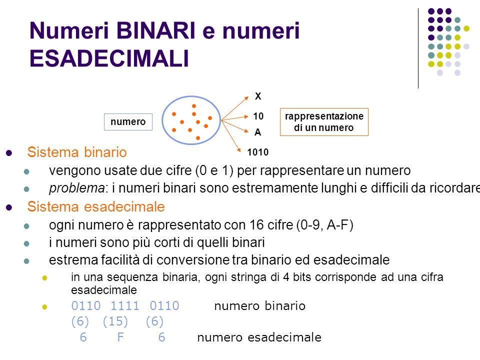 Numeri BINARI e numeri ESADECIMALI
