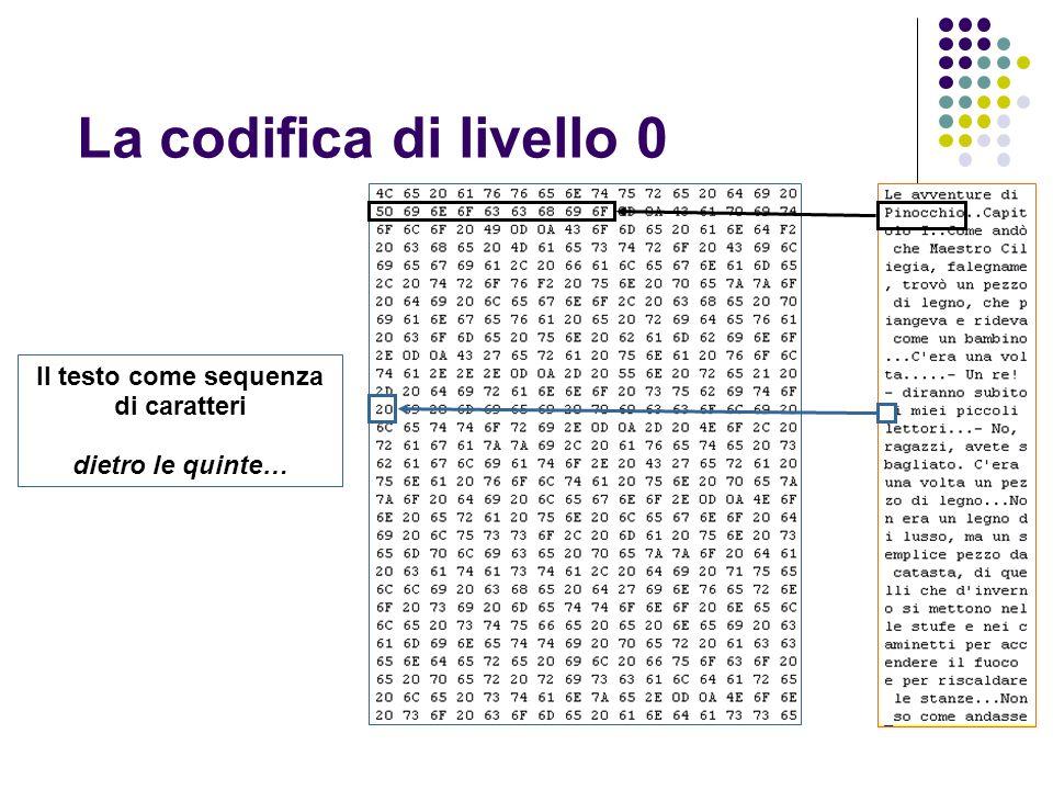 Il testo come sequenza di caratteri