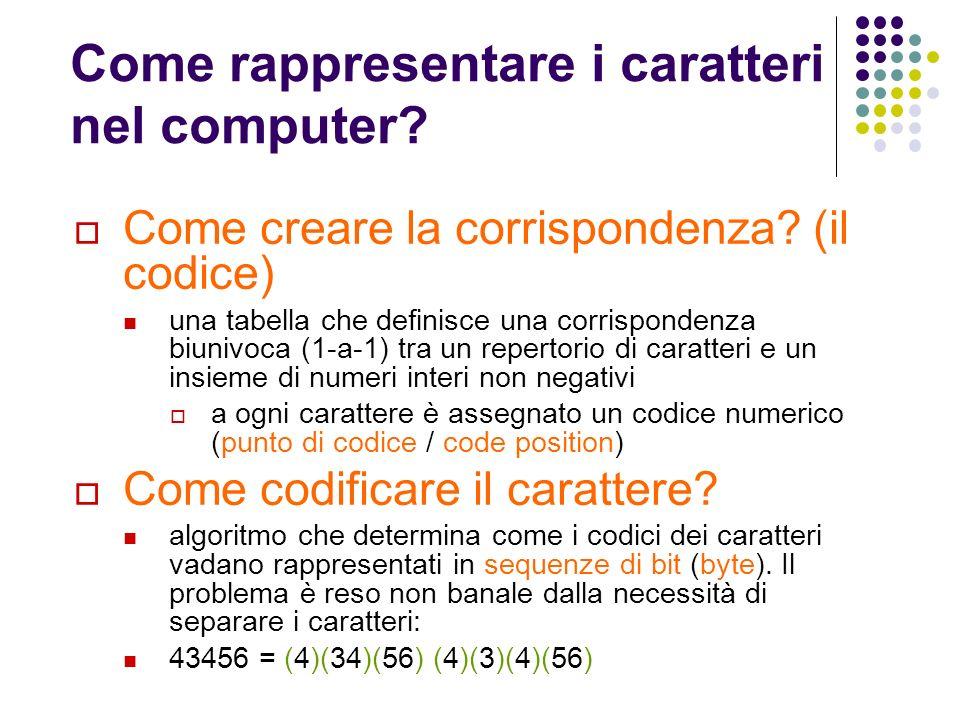 Come rappresentare i caratteri nel computer