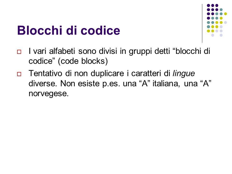 Blocchi di codice I vari alfabeti sono divisi in gruppi detti blocchi di codice (code blocks)
