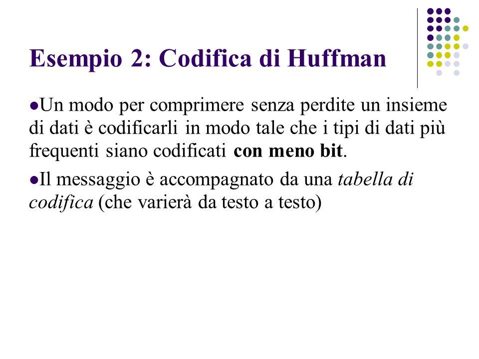 Esempio 2: Codifica di Huffman