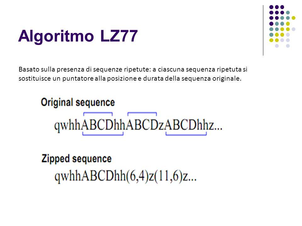 Algoritmo LZ77 Basato sulla presenza di sequenze ripetute: a ciascuna sequenza ripetuta si.