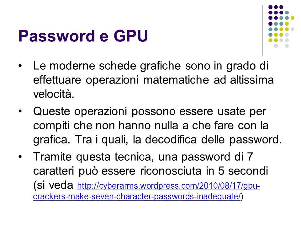 Password e GPU Le moderne schede grafiche sono in grado di effettuare operazioni matematiche ad altissima velocità.