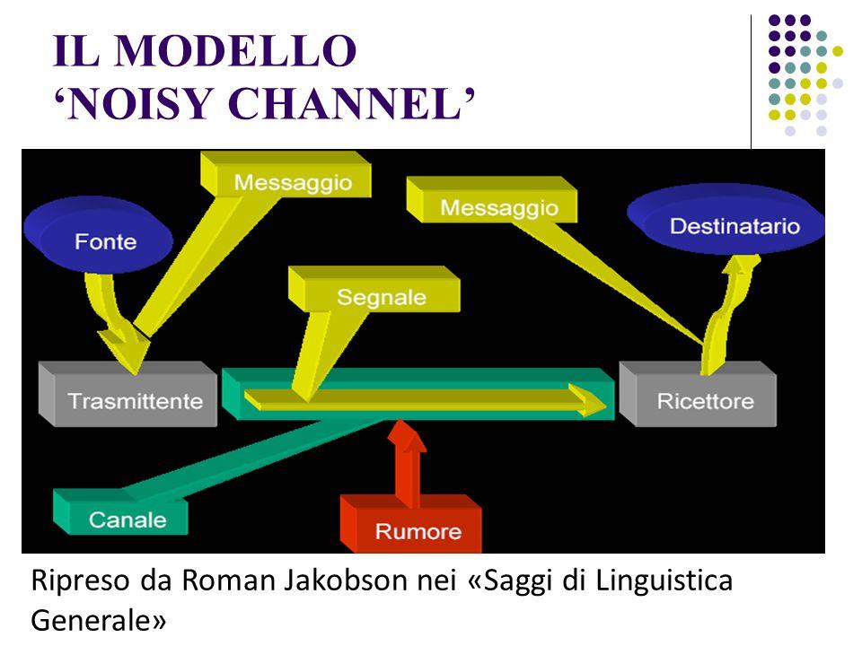 IL MODELLO 'NOISY CHANNEL'