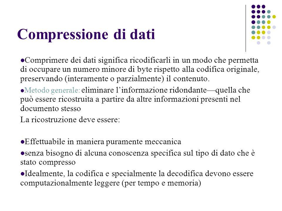 Compressione di dati