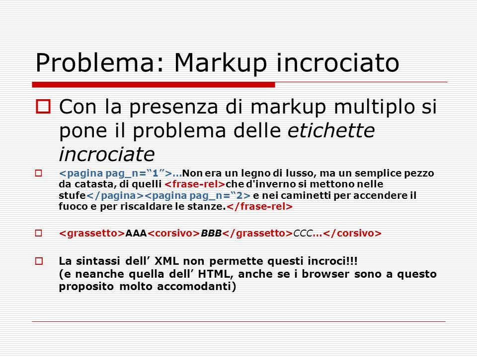 Problema: Markup incrociato