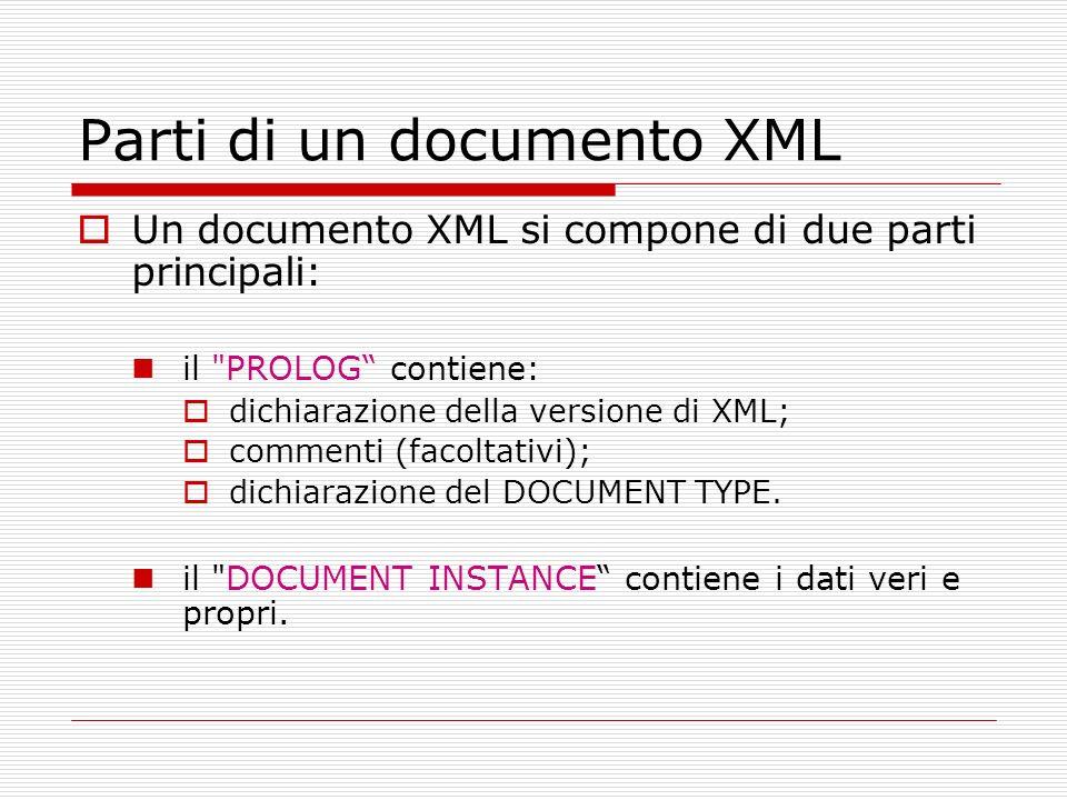 Parti di un documento XML