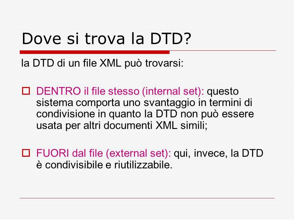 Dove si trova la DTD la DTD di un file XML può trovarsi:
