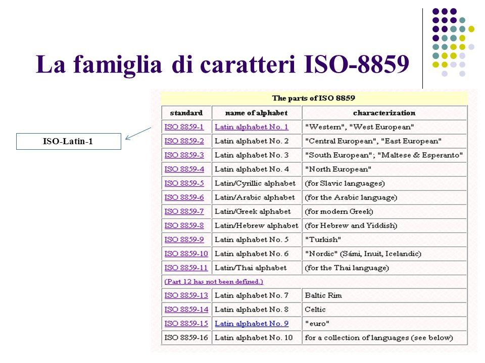 La famiglia di caratteri ISO-8859