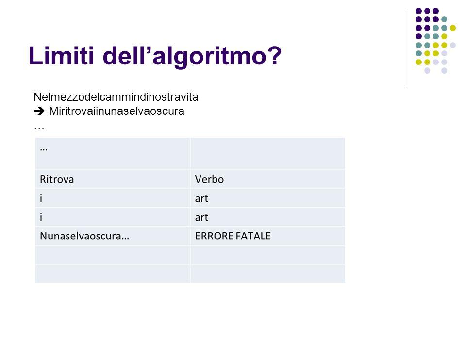 Limiti dell'algoritmo
