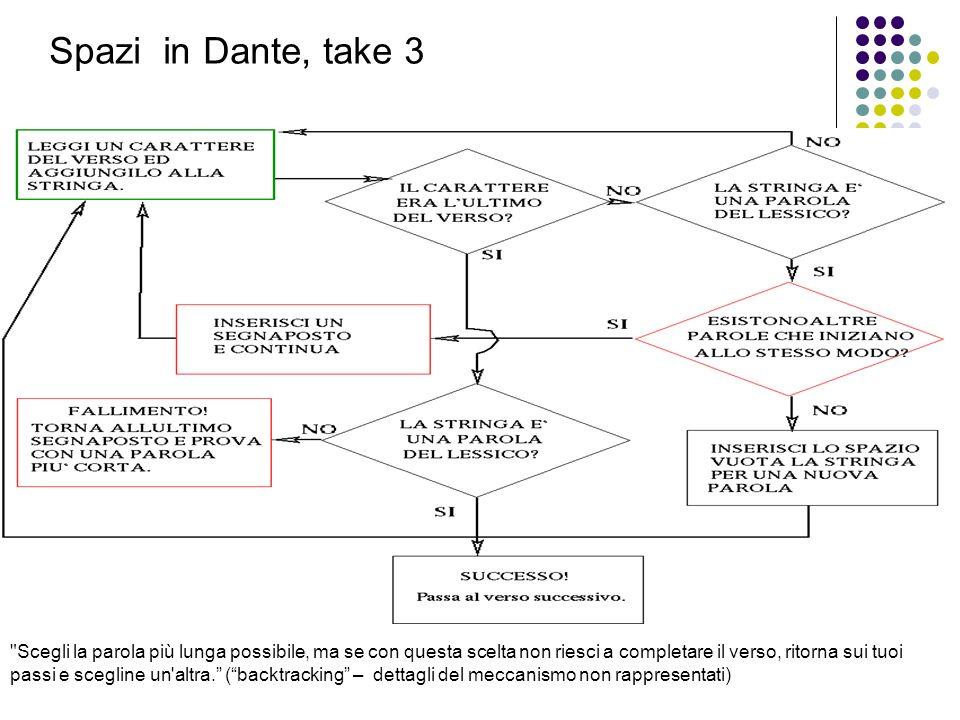 Spazi in Dante, take 3