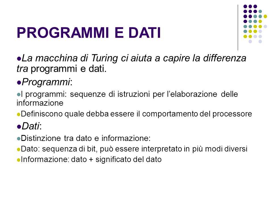 PROGRAMMI E DATI La macchina di Turing ci aiuta a capire la differenza tra programmi e dati. Programmi: