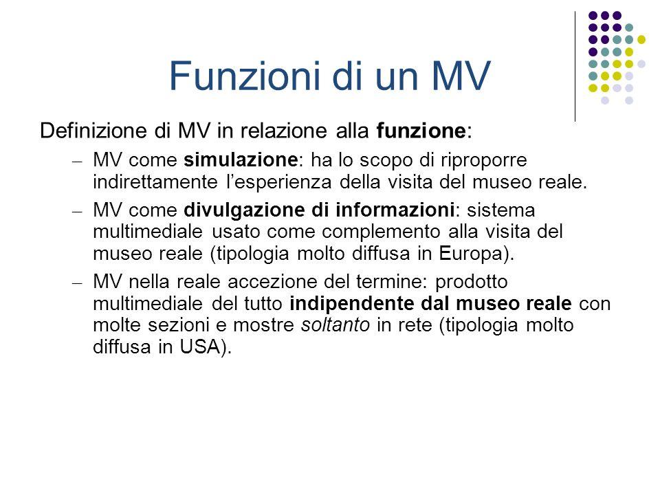 Funzioni di un MV Definizione di MV in relazione alla funzione: