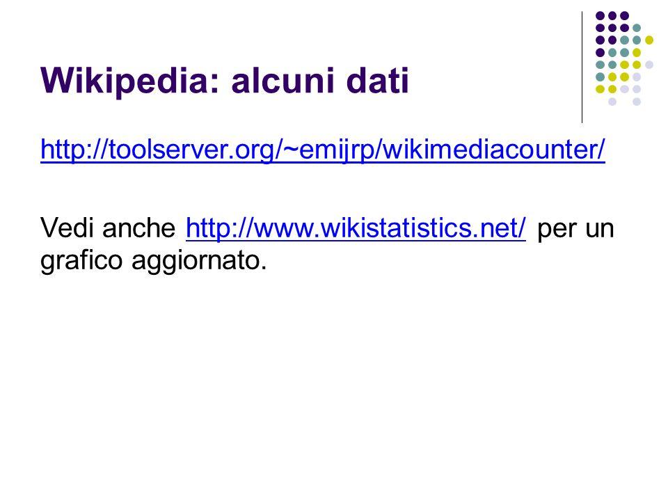 Wikipedia: alcuni dati
