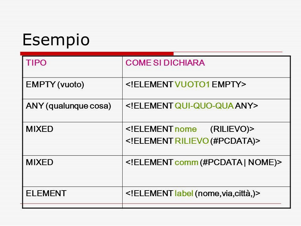 Esempio TIPO COME SI DICHIARA EMPTY (vuoto)