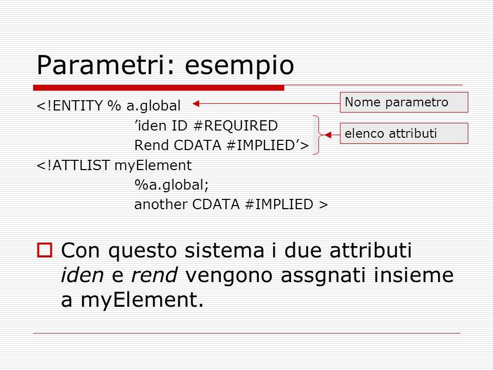 Parametri: esempio <!ENTITY % a.global. 'iden ID #REQUIRED. Rend CDATA #IMPLIED'> <!ATTLIST myElement.