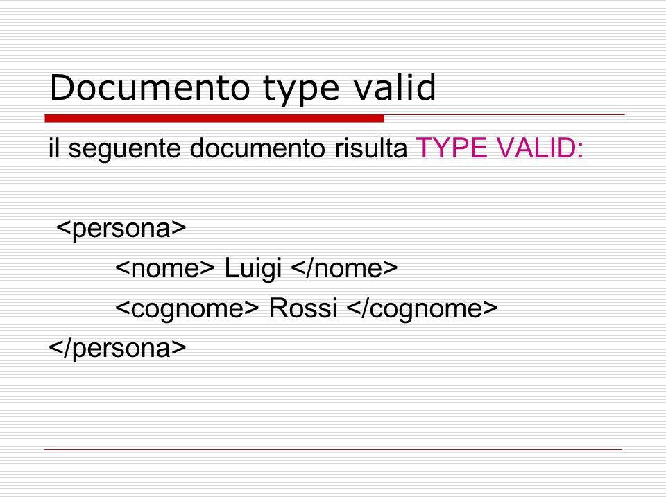 Documento type valid il seguente documento risulta TYPE VALID: