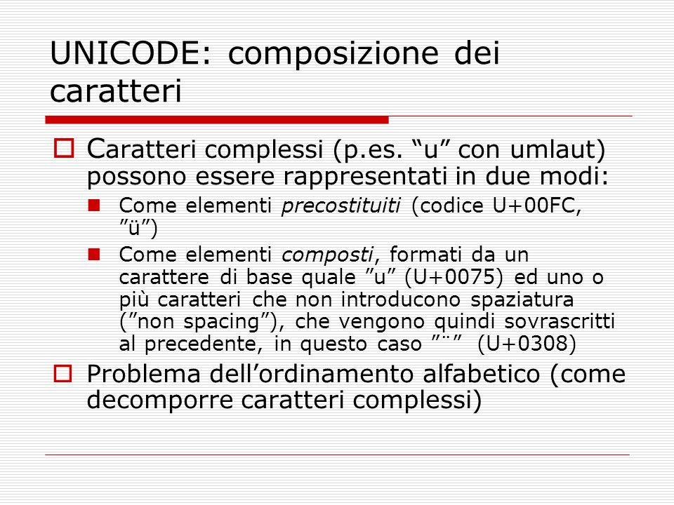 UNICODE: composizione dei caratteri
