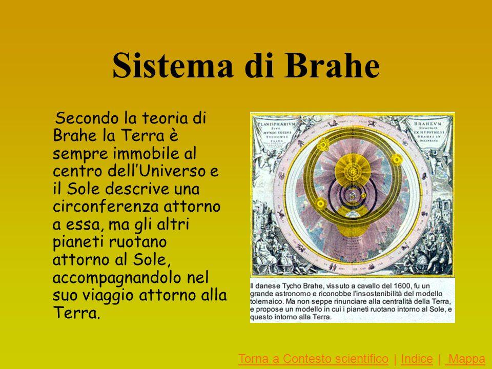 Sistema di Brahe
