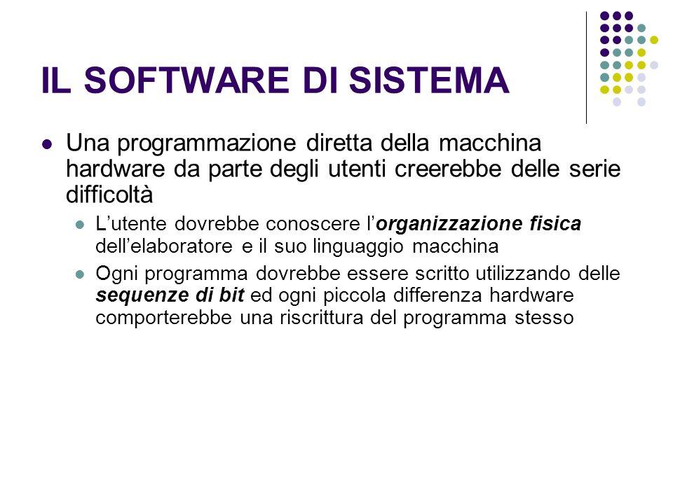 IL SOFTWARE DI SISTEMA Una programmazione diretta della macchina hardware da parte degli utenti creerebbe delle serie difficoltà.