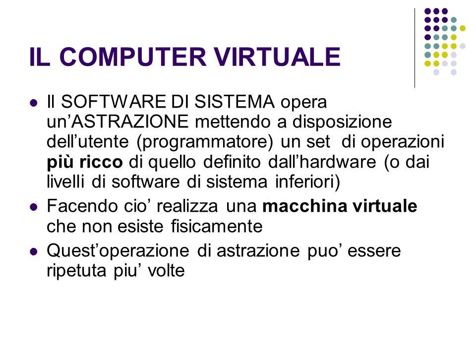 IL COMPUTER VIRTUALE