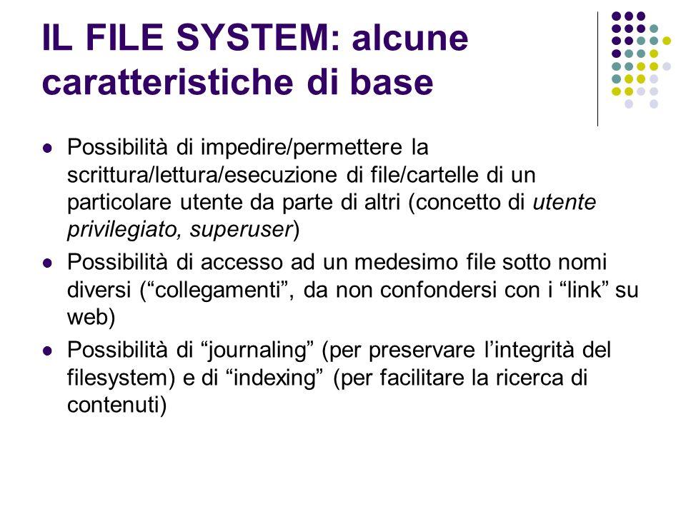 IL FILE SYSTEM: alcune caratteristiche di base