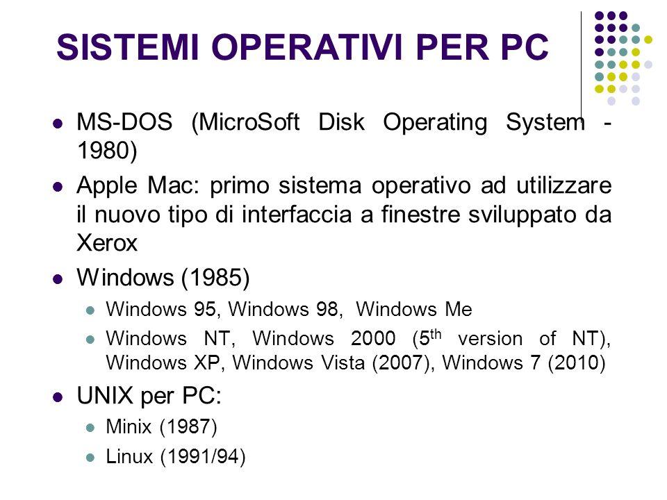 SISTEMI OPERATIVI PER PC