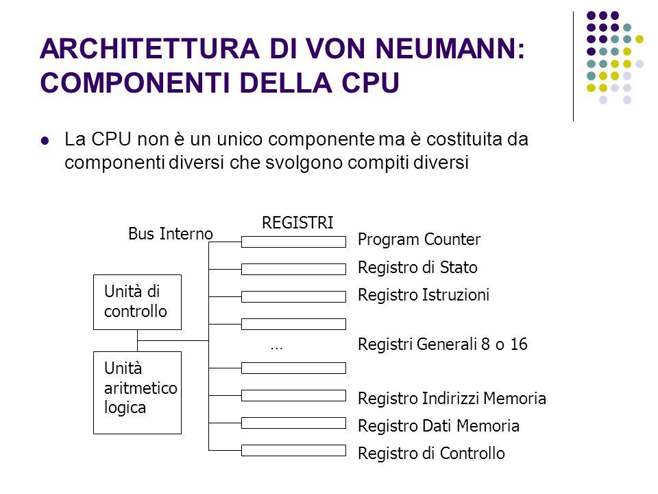 ARCHITETTURA DI VON NEUMANN: COMPONENTI DELLA CPU