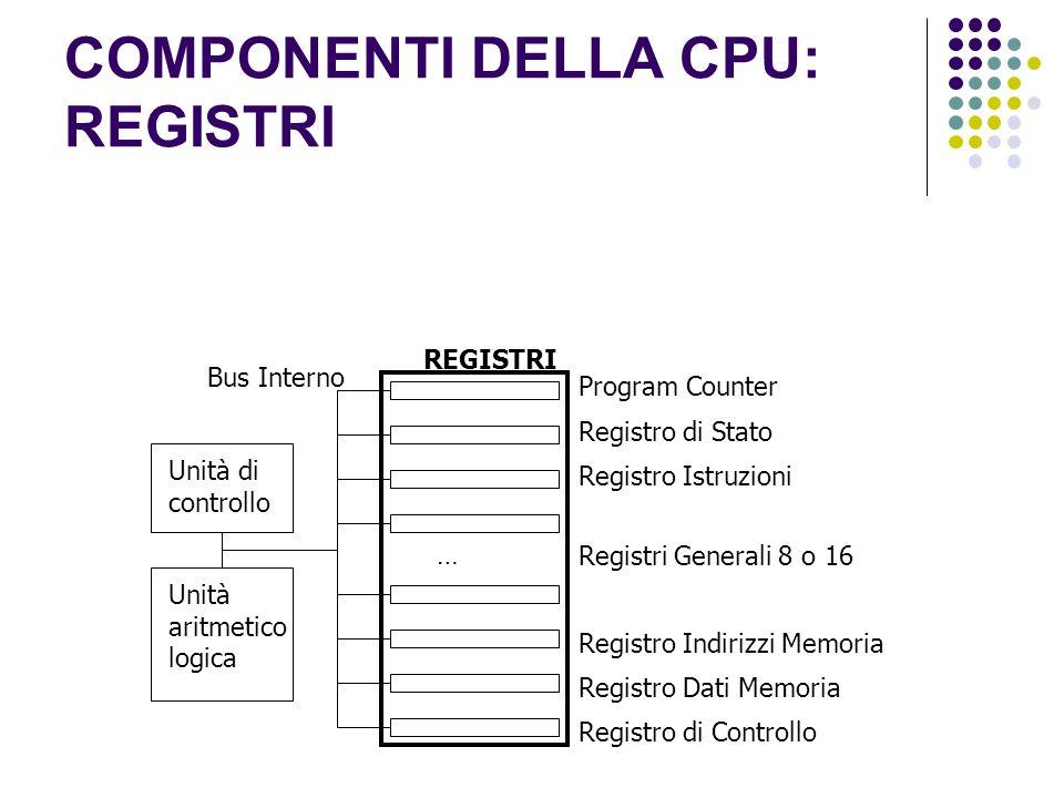 COMPONENTI DELLA CPU: REGISTRI