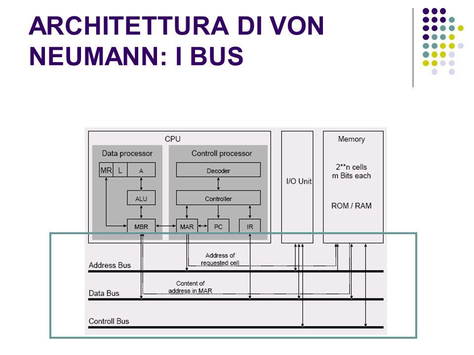 ARCHITETTURA DI VON NEUMANN: I BUS