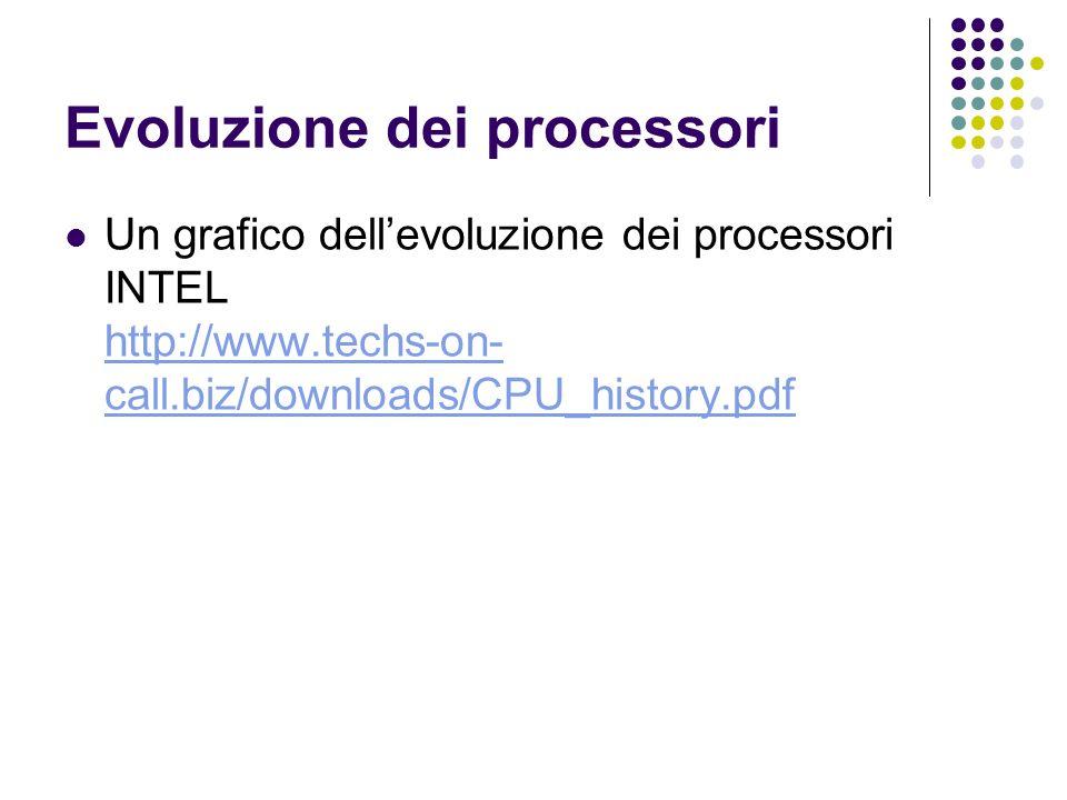 Evoluzione dei processori