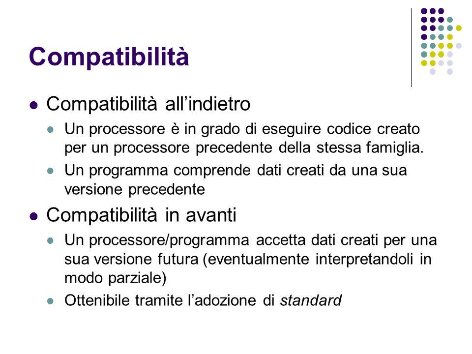 Compatibilità Compatibilità all'indietro Compatibilità in avanti