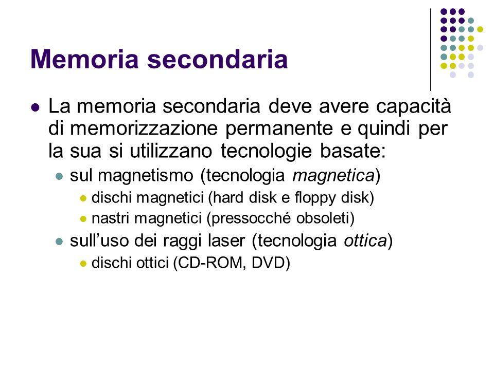 Memoria secondaria La memoria secondaria deve avere capacità di memorizzazione permanente e quindi per la sua si utilizzano tecnologie basate: