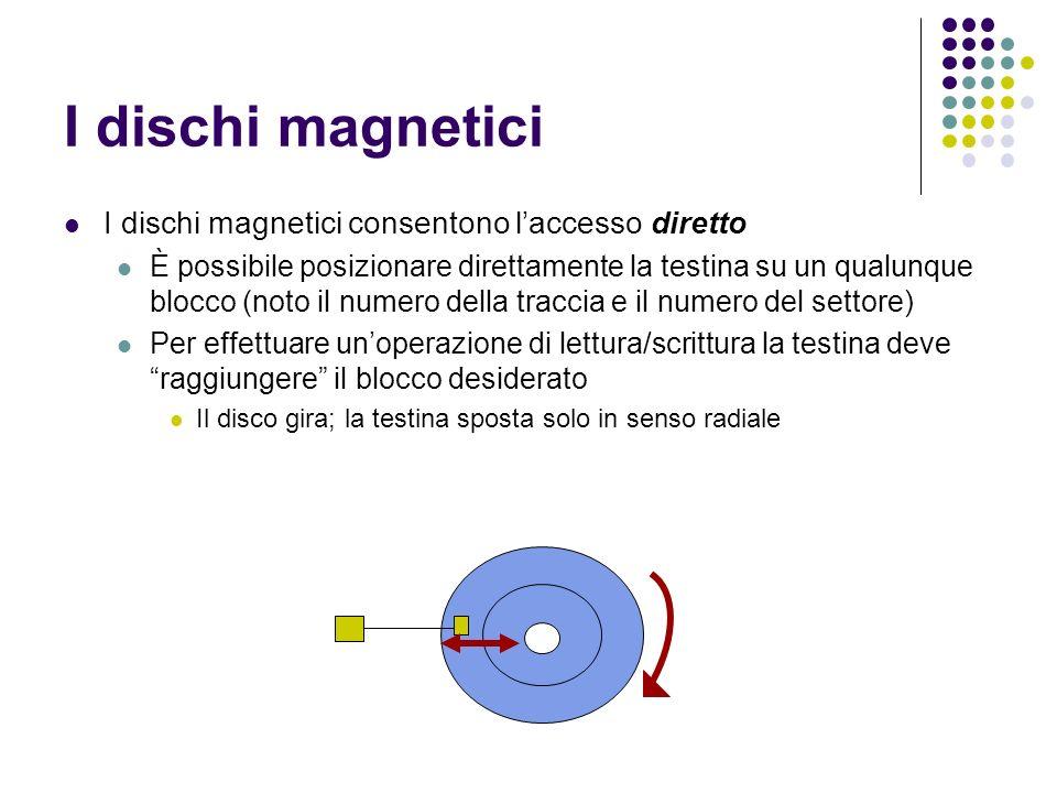 I dischi magnetici I dischi magnetici consentono l'accesso diretto