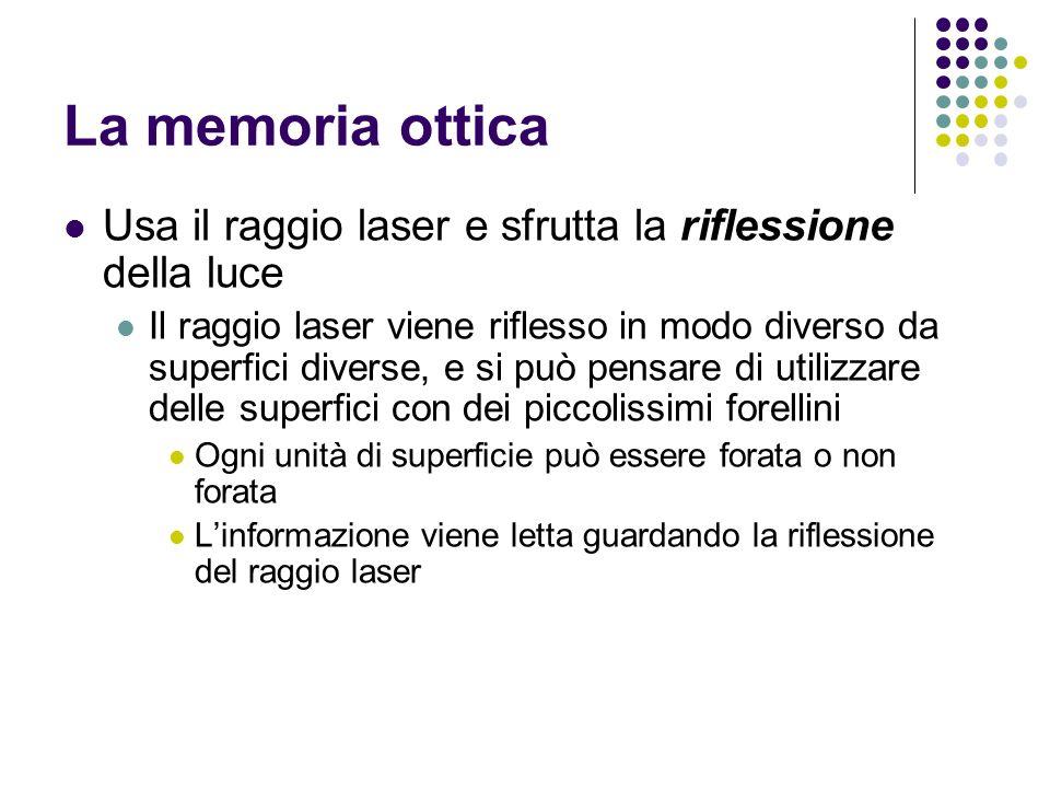 La memoria ottica Usa il raggio laser e sfrutta la riflessione della luce.