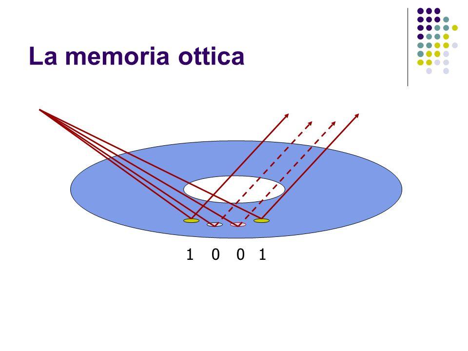 La memoria ottica 1 1