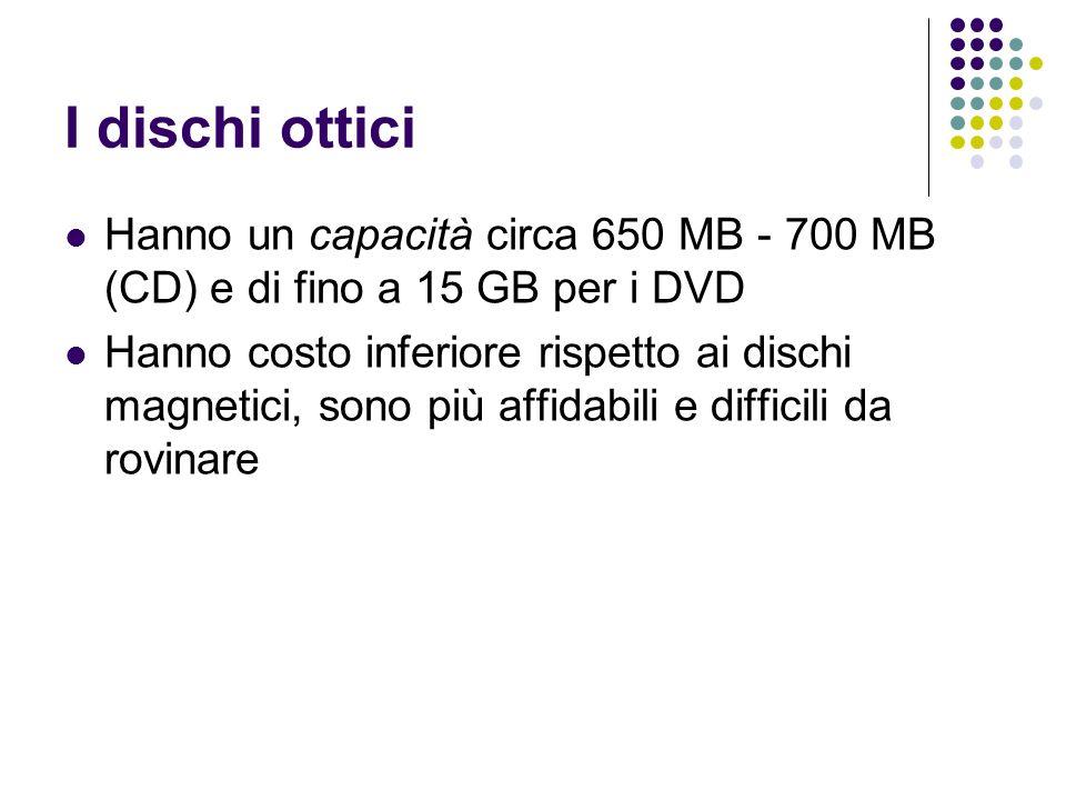 I dischi ottici Hanno un capacità circa 650 MB - 700 MB (CD) e di fino a 15 GB per i DVD.