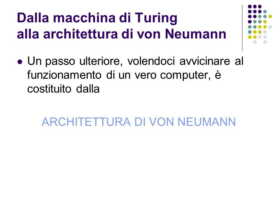Dalla macchina di Turing alla architettura di von Neumann