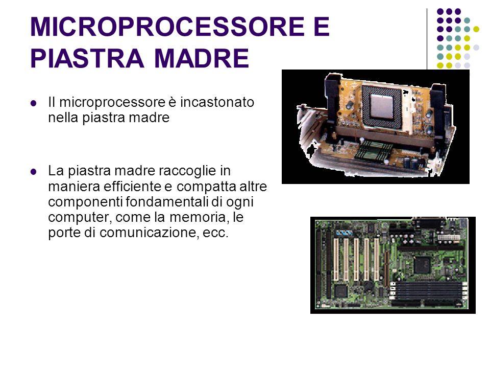 MICROPROCESSORE E PIASTRA MADRE